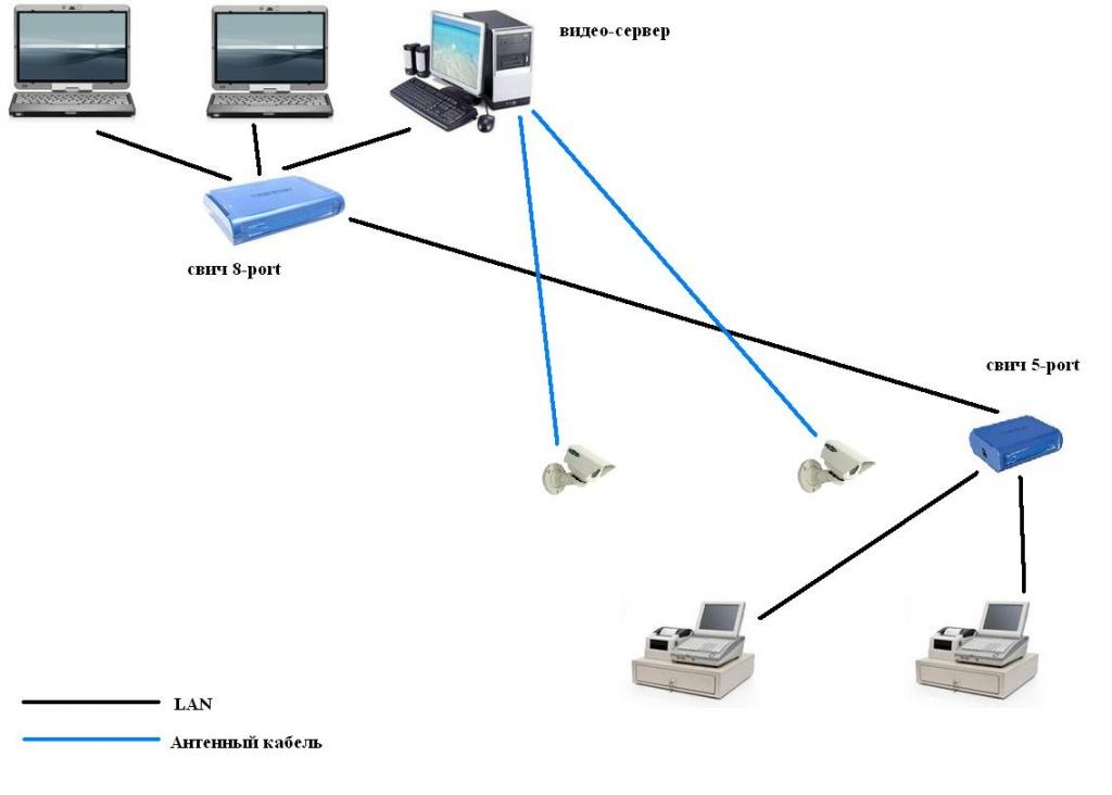 2.jpg Схема соединения.JPG
